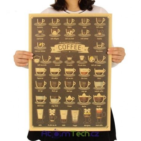 Plakát Coffee