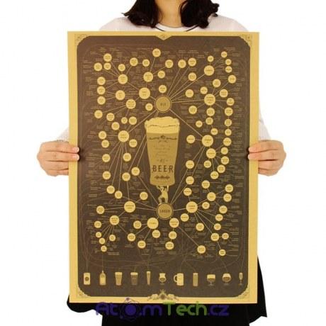 Plakát Piva