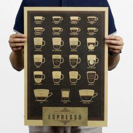Plakát Šálky kafe