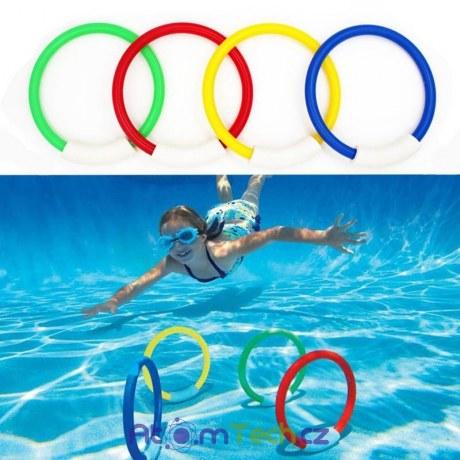Plavací kruhy